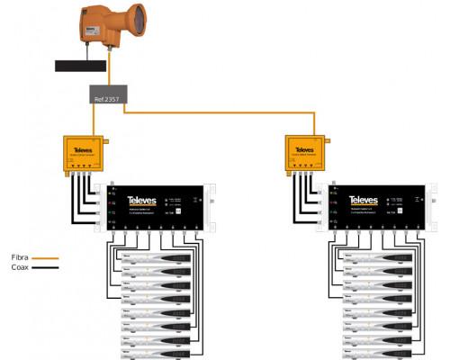 Віртуальний оптичний конвертор Quattro - 2350